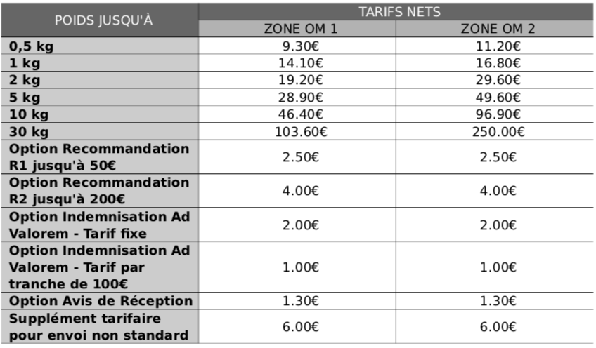 La poste tarif colis international